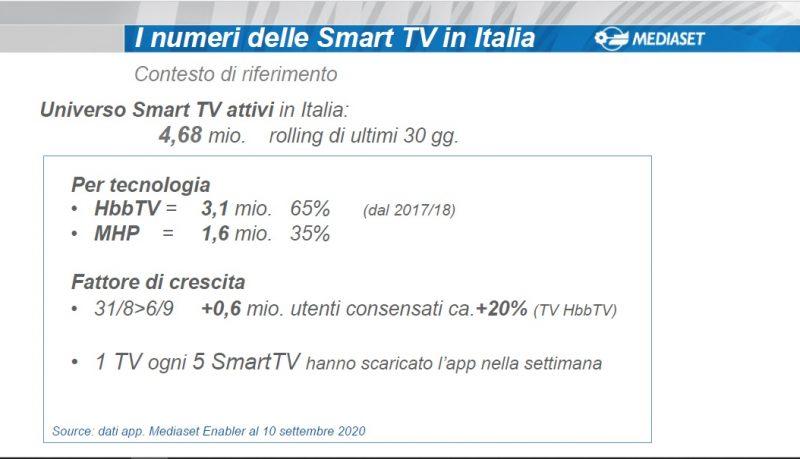Mediaset 1
