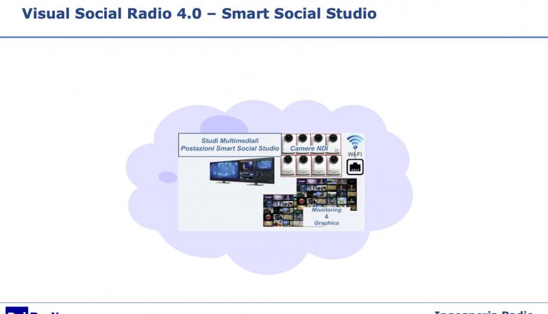 Visual Radio Rai | FED2020